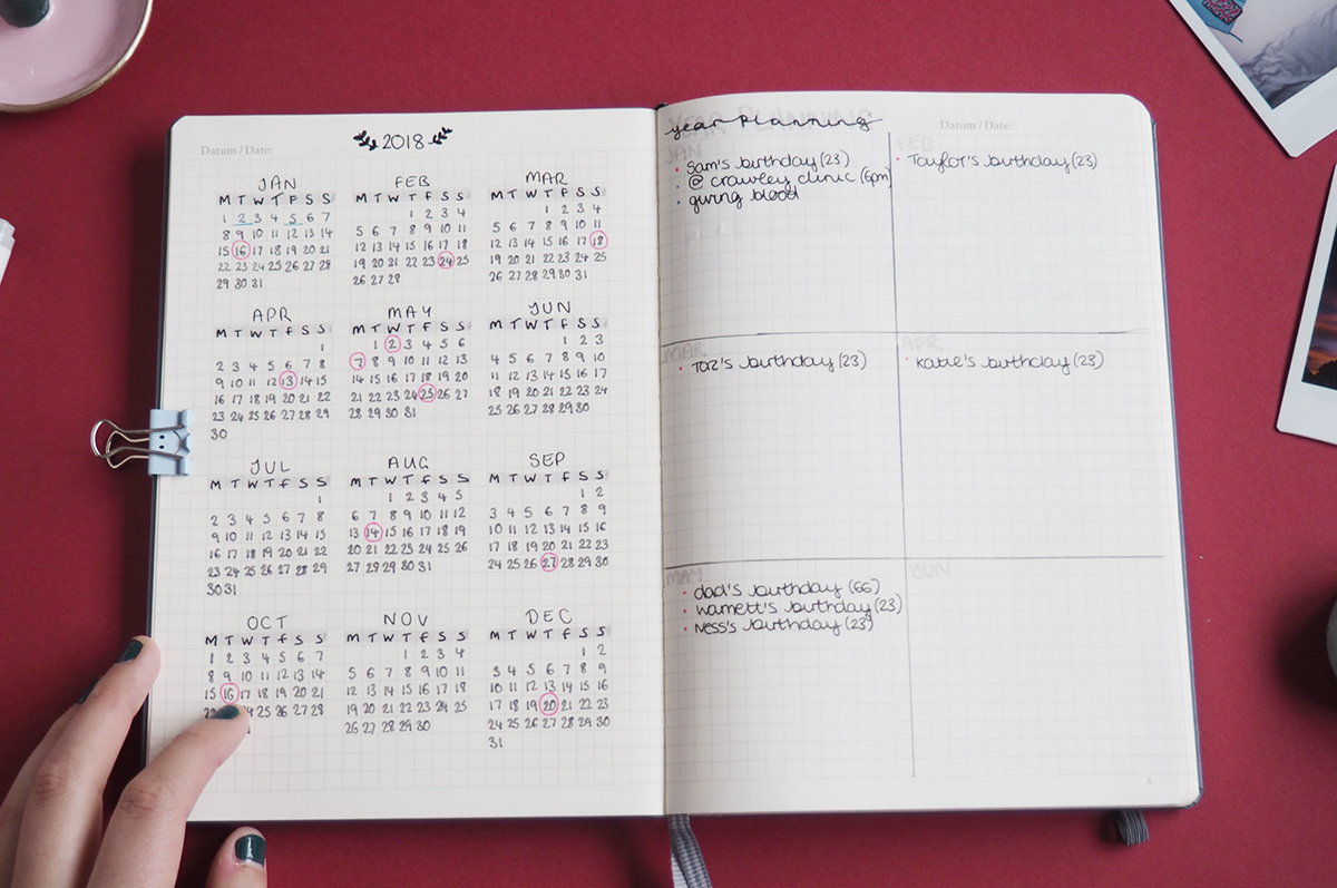 Yearly overview and future planner.