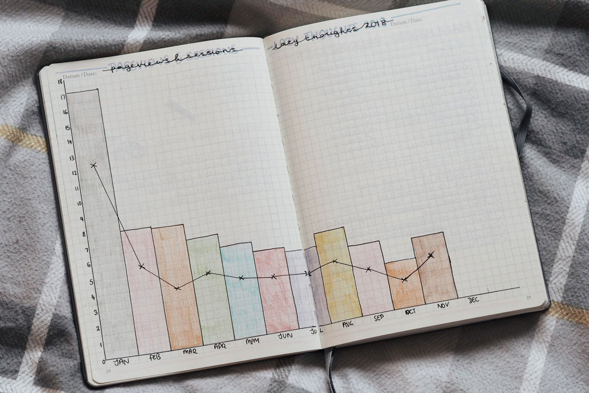 2018 bullet journal blog pageviews and sessions